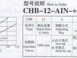 杰亦洋出售崴盛原装CHB-12系列抗衡阀