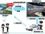 火灾报警系统-消防联网报警系统
