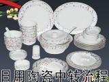 土耳其陶瓷转口,陶瓷餐具转口土耳其