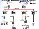 XHSM-56 数码音乐喷泉控制系统