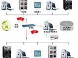 杰瑞久智THMS电子防潮柜网络监控管理系统