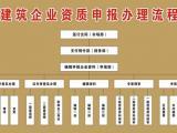 专业代办湖北防水防腐保温工程施工专业承包资质及升级