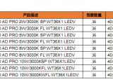 Osram/欧司朗标准版射灯Spotlight 5W/830