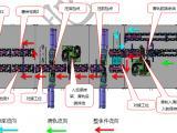 汽车座椅滑轨生产线