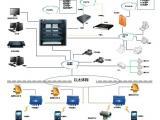 矿用3G通信系统