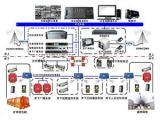 矿用wifi通信系统