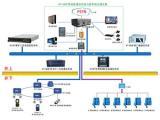 煤矿调度通信系统