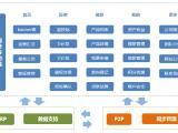 P2P网贷系统移动端