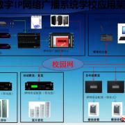 深圳市索想伟业科技有限公司的形象照片