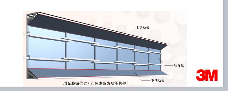 3M灯箱的电路结构:为灯箱的电气部分之一。主线、辅线均应采用GB阻燃铜线,线径应满足负载要求。且排布线路必须采用阻燃线槽。 3M灯箱的电路结构:灯箱需具备镇流器、电容、接线端子等元件以及外置的电表、漏电保护开关、电子时控装置等元件。外置元件的放置位置由油站管理人员决定,室内外均可,安装于室外时需做好配电箱的防水。  灯具采用40W日光灯管 灯具采用40W日光灯管,固定方式采用不锈钢金属支架,排布方式为横排; 3M灯箱的电路排布注意事项: 1.