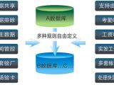HR验厂管理软件产品是工厂必用验厂工具软件