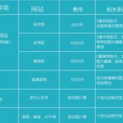 贵州中洋信息科技有限公司的形象照片