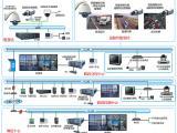海南光风科技有限公司监控系统方案