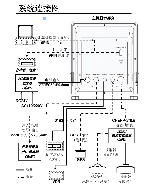 cpt-55电机接线图