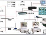 智能门禁系统:三大安装、四大故障排除方法