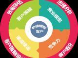 四川运维品牌营销策划公司信息技术咨询服务