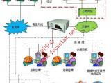 电网客服呼叫中心一站式服务