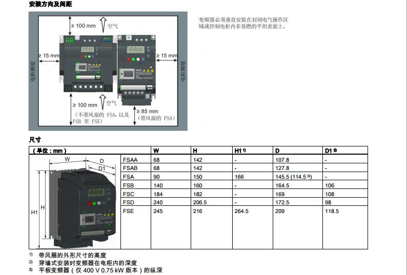 1. 概述 通常情况下,要实现HMI设备与V20变频器的通讯,需要一个支持USS通讯或MODBUS通讯的PLC,比如S7-200系列PLC。其通讯电缆连接如图1所示。PLC的一个通讯端口与触摸屏连接,可以采用PPI协议通讯。PLC的另一个通讯端口与V20的RS485通讯端口连接,采用MODBUS协议通讯,PLC上编写MODBUS主站程序,V20为从站。  图1 触摸屏通过PLC与V20变频器通讯 如果只需要对V2O变频器做简单的运行控制和变量监视,那么上述配置中PLC的作用仅为数据中转。这种情况下,触摸