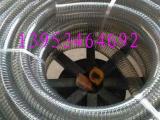pu食品级软管pu食品软管输酒输油输送软管纺织业软管