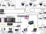 智能门锁联网的安全性,能相信吗?