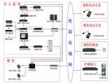 校园IP广播系统,工厂数字校园IP网络广播系统方案