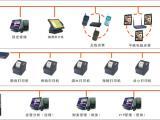 佛山餐饮软件|佛山无线点餐系统报价、详细参数