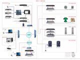 IP网络数字广播系统