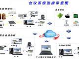 多功能会议室系统方案