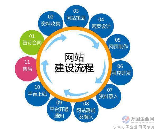 天峰科技助力不同类型企业占领移动互联网的制高点