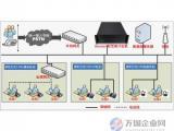 郑州呼叫中心 IP呼叫中心 电话营销系统 呼叫中心平台