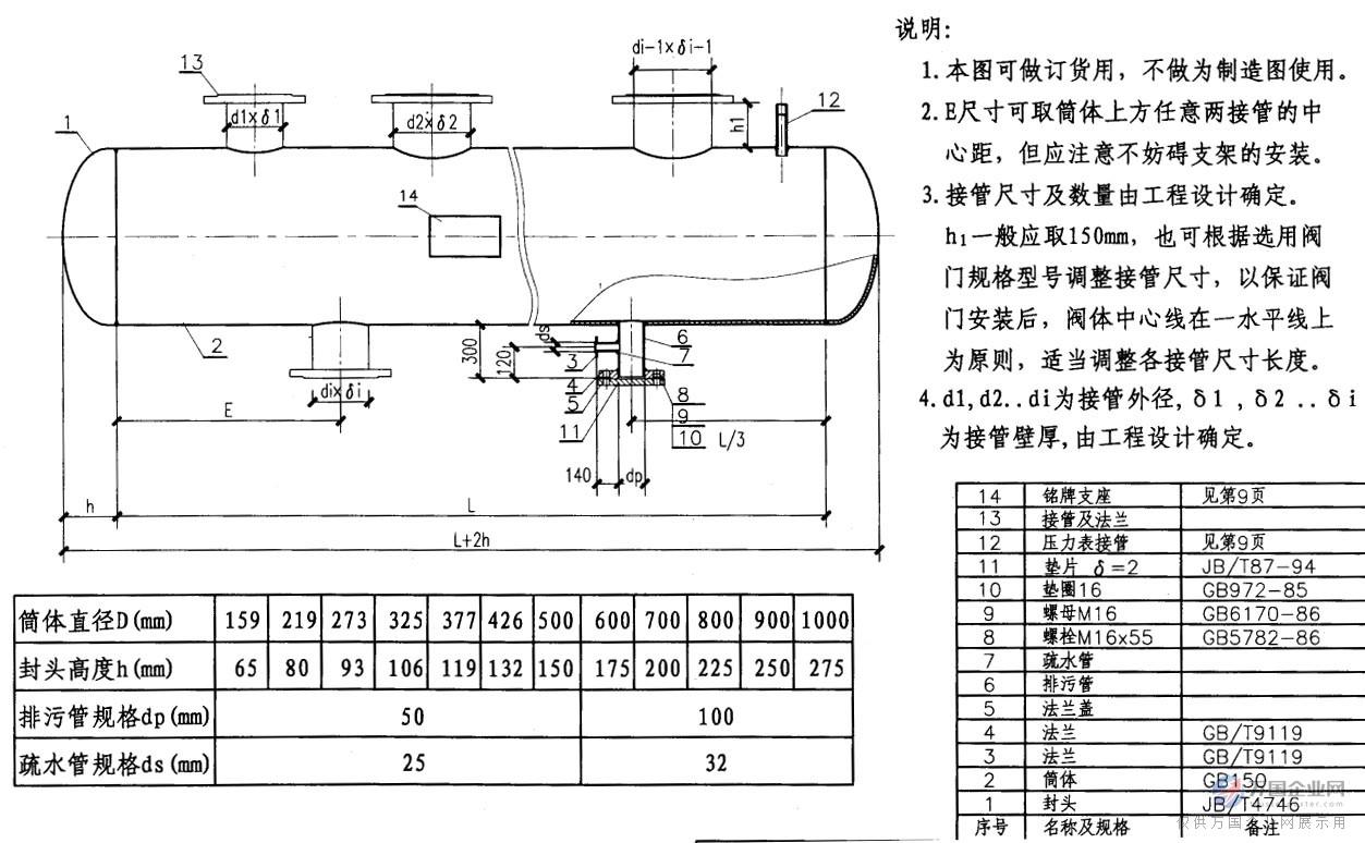 空调系统分集水器(分水器集水器) 分集水器作用用途 空调水系统,或其它的工业水系统中的,同样管理若干的支路管道,分别包括回水支路和供水支路,但其较大多位DN200-DN2000不等,用钢板制作,属于压力容器类专业制造公司,其需要安装压力表温度计,自动排气阀,安全阀,放空阀等,2个容器之间需要安装压力调节阀,且需要有自动旁通管路辅助。自来水供水系统,分水器的使用有效的避免了自来水管理方面的漏洞,集中安装、管理水表,并且配合单管多路使用降低了管材采购成本,而且极大的降低了施工时间,提高了效率。自来水分水器通过