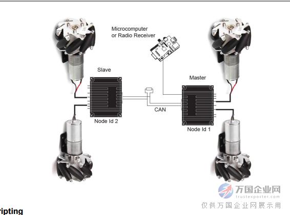 麦克纳母轮驱动器,agv驱动器,直流无刷电机控制器