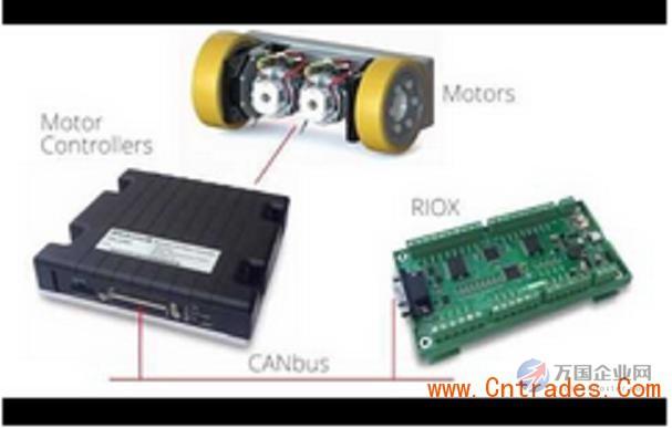 全向agv电机驱动器,直流无刷电机控制器,roboteq品牌