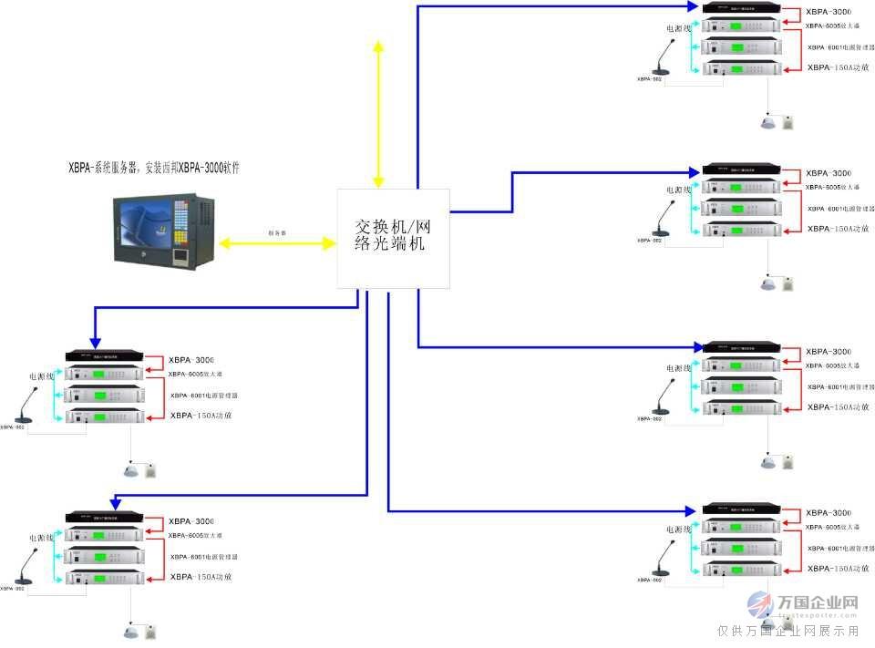 深圳市西邦源科技有限公司,主营公共广播,ip网络系统设备全套,专业