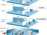 综合布线工程 综合布线施工