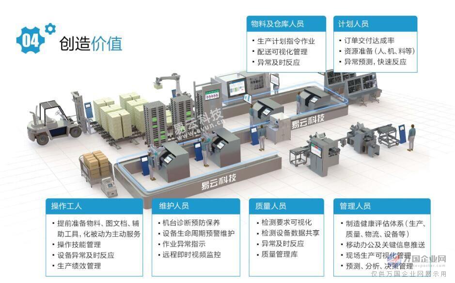 mes系统的智能工厂管理模块
