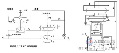 带指挥器压力调节阀,自力式压力调节阀(指挥器操作型)图片