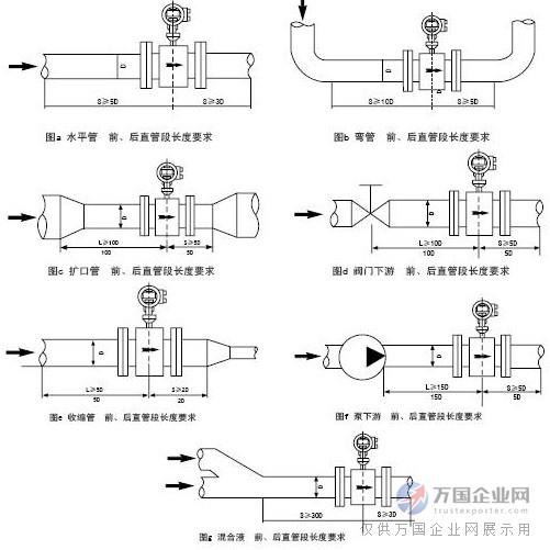 电路 电路图 电子 原理图 501_501