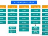 服装商城APP定制开发、服装行业app开发