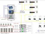 校园广播系统项目方案