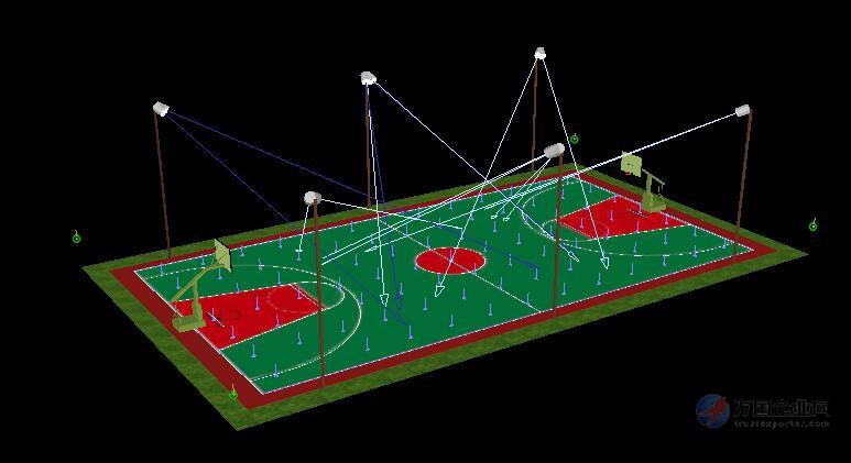 戶外籃球場照明設計,籃球場專用燈,籃球場LED燈具 籃球運動之所以能迅速發展和獲得廣大人民喜愛,和籃球場施工建設場地的要求不高有直接的關系, 無論是在任何單位企業學校社區,只要能有一片420平方的平整空地,就可以建設一塊國標標準籃球場. 籃球場是一個長方形的堅實平面,無障礙物。對于奧運會和NBA的比賽,球場尺寸長為28米,寬15米;所有的丈量從界限的內沿量起。至于所有其他比賽,國際藍聯等部門對地區或洲的比賽、國家聯合會的比賽,有權批準符合下列尺寸的現有球場:長度減少4米,寬度減少2米,只要其變動互相成比例