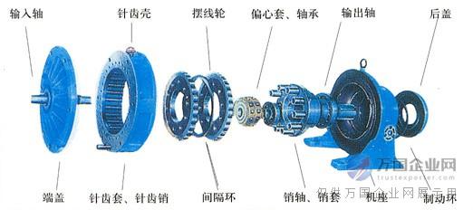 摆线针轮减速机原理结构装配图