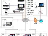 分区广播系统、消防紧急广播系统