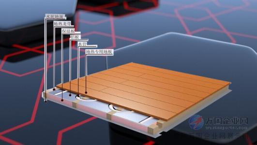 供应地暖设备地暖工程太阳能采暖地暖施工四川长江飞瑞公司