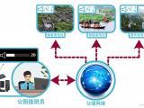 景区公园IP网络广播系统方案