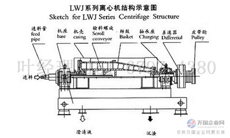 可控硅相控直流调速是经典的直流调速方案,结构简单,技术成熟,基本满