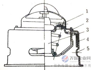 星光技术交流:柴油发电机组调温器的基本结构及原理