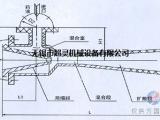 喷射器,蒸汽喷射器,蒸汽喷射抽空器-无锡超灵