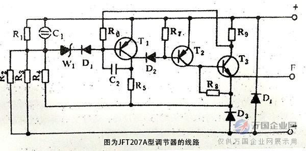 当发电机因转速升高其输出电压超过规定值时,电压敏感电路中的稳压管W1击穿,开关电路前级晶体管T1导通而将后级以复合形成的晶体管T2、T3截止,隔断了作为T3负载的发电机磁场电流,使发电机输出电压随之下降。输出电压下降又使已处于击穿状态的稳压管W1恢复,晶体管T1失去基极电流击截止,晶体管T2、T3重新导通,接通了发电机磁场电流,使发电机输出电压再次上升,如此反复使调节器起到控制和稳定发电机输出电压的作用。线路的其他元件分别起稳定、补偿和保护的作用,以提高调节器的性能和可靠性。 该调节器一般作为柴油发电机组