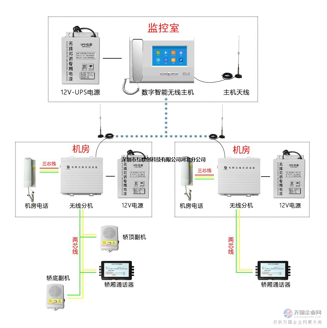数字智能版电梯无线对讲系统
